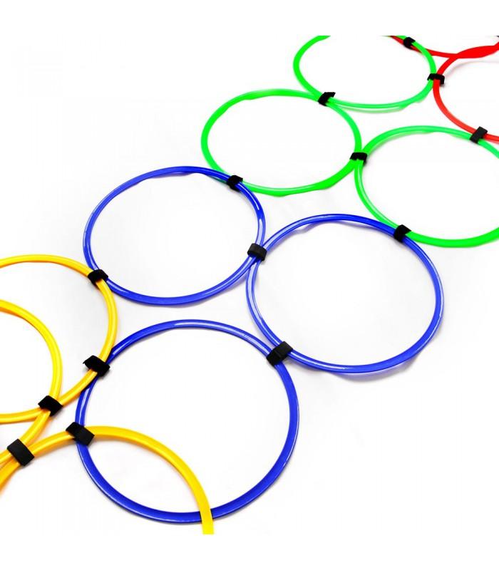 Drabinka koordynacyjna pierścieniowa