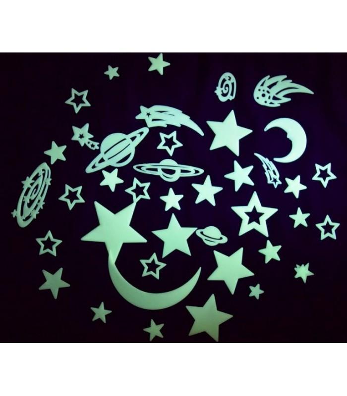 Świecące, UV planety, gwiazdy, księżyce