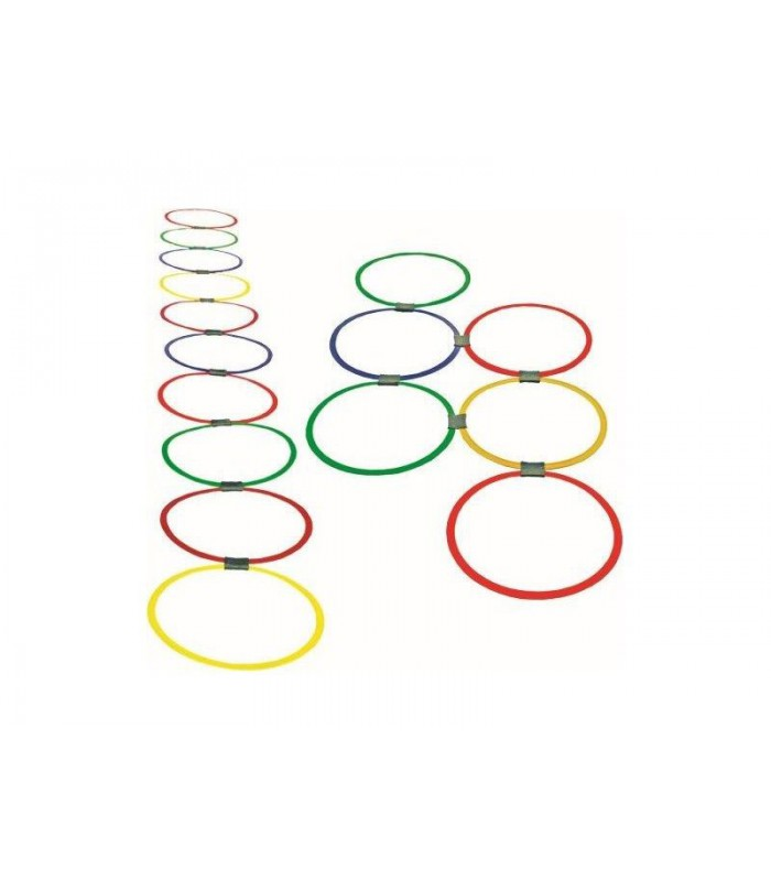 Drabinka koordynacyjna - pierścienie