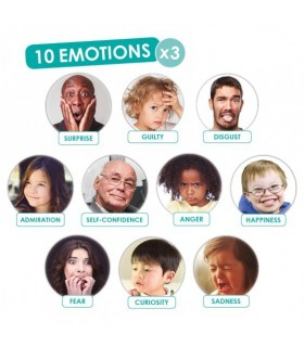 Rozpoznaj i nazwij emocje