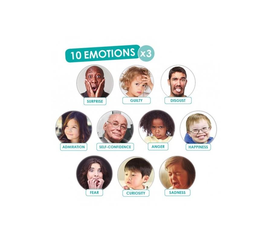 Rodzaje emocji