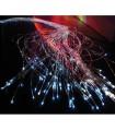 Interaktywna kaskada światłowodowa